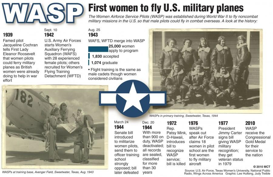Timeline of the Women Airforce Service Pilots, the first women to fly U.S. military aircraft; formed during World War II. MCT 2010  11000000; krtgovernment government; krtnational national; krtpolitics politics; POL; krt; mctgraphic; 11001001; 11001004; armed forces armed force; DEF; defense; krtuspolitics; veteran; veterans affairs; krtdiversity diversity; woman women; krtnamer north america; u.s. us united states; USA; timeline chronology chrono; aircraft; civilian; ferry; hulteng; treible; wafs; wasp; wftd; women airforce wervice pilots; world war ii; wwII; 2010; krt2010