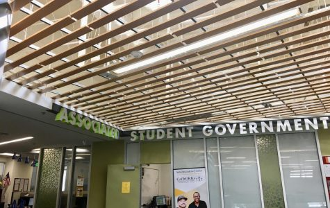 Associated Students divides departmental funds