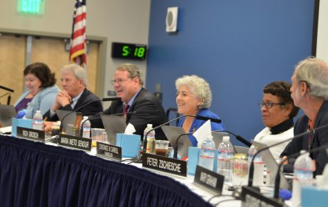 SDCCD new budget in jeopardy